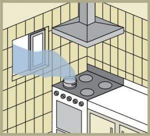 ventilar de humedad la cocina